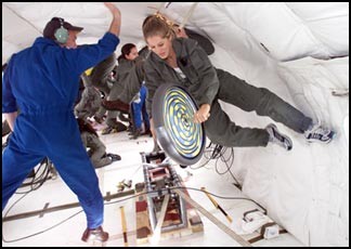Zero-g Gyroscopic Stability Test